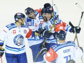 Hokejová LIGA MAJSTROV: Takto vyzerá žreb osemfinále