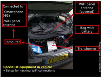 Veľký sprievodca svetom hakerov: ako útočili ruskí špióni a čo nasleduje po prelomení WiFi