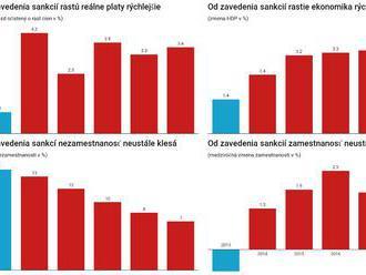 Newsfilter: Štyri jednoduché grafy pre Pellegriniho