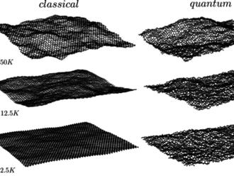 Kvantový grafén je plochý, ale drsný. Zistili to slovenskí vedci