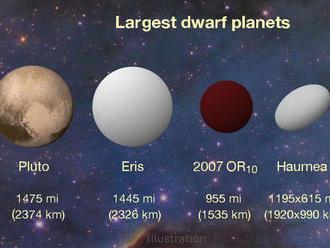 Dajte meno najväčšej nepomenovaj planétke v solárnom systéme