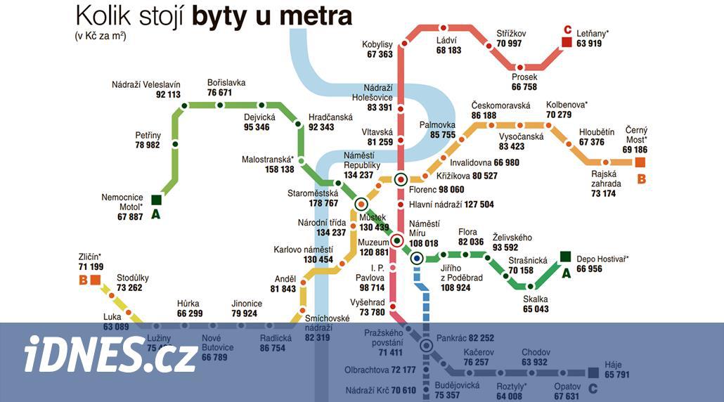 Mapa cen bytů v metropoli: U řeky je draho, za metro si připlatíte