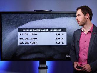 Videopredpoveď: Padol teplotný rekord. Oteplí sa aspoň cez víkend?