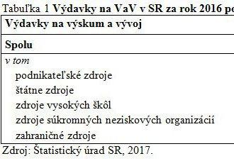 Slovensko nemusí byť montážnou linkou ale brzdí nás podfinancovaná veda