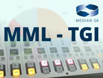 MML-TGI 2.+3./2019: Rádio Vlna v parametri