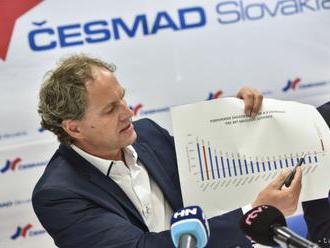 Česmad oceňuje riešenie zníženia cestnej dane