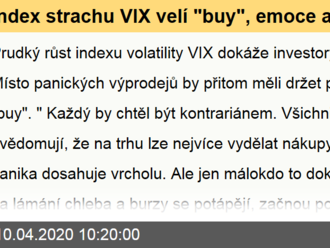Index strachu VIX velí