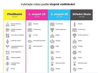Česká televize spouští nový web ČT edu