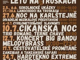 Promítání o Českém ráji