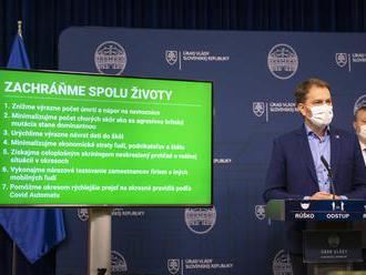 Uznesenie vlády k návrhu na prijatie opatrení na pokles ochorení COVID-19