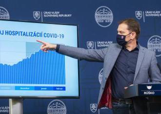 Matovič pozval na vládu odborníkov diskutovať o probléme s pandémiou