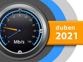 Naměřené rychlosti internetu na DSL.cz v dubnu 2021