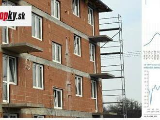 KORONAVÍRUS Ceny bytov naďalej lámu rekordy: Rast je podľa NBS v dvojcifernom tempe!