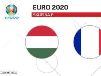 Maďarsko - Francúzsko: ONLINE z ME vo futbale