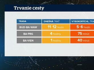 Slovensko si splnilo domacu úlohu, no stále hrozí, že trať pre rýchlovlaky Bratislavu obíde